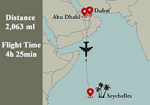 How to get from UAE to Seychelles